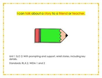 ESL Grade Kindergarten Unit 1 Common Core SLO Posters. NJ Model Curriculum.