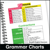Grammar and Spelling Charts