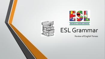 ESL Grammar Review of English Tenses