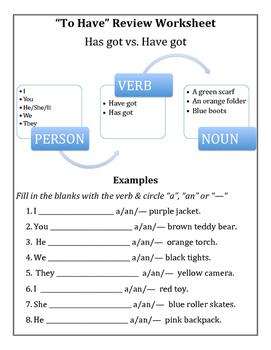 ESL Has got vs. Have got worksheet