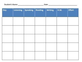 ESL Informal Assessment