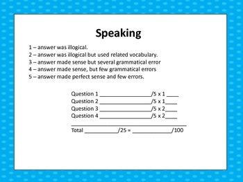 ESL Informal Assessment Intermediate to Advanced