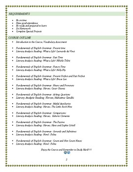 Intermediate ESL: Course Description, Booklist , Assessments, Curriculum Guide