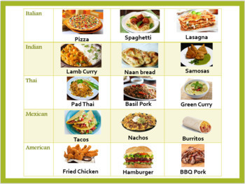 ESL International Food/cuisine Vocabulary Power Point and Review Worksheets