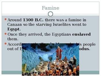 ESL Judaism PowerPoint Notes Presentation