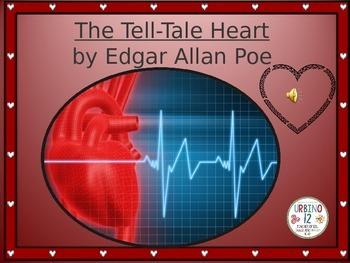 The Tell Tale Heart by Edgar Allan Poe