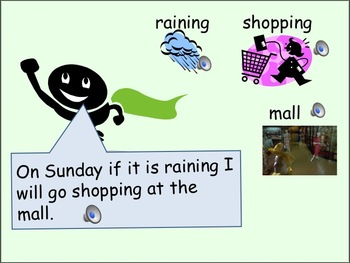 ESL Language Lab PowerPoint- going to and will and weekends