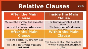 ESL Level 4 - Relative Clauses, Who vs Whom, Debates