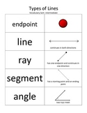 ESL Line Vocabulary Sort