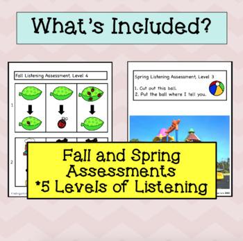 ELL Listening Progress Monitoring, Kindergarten