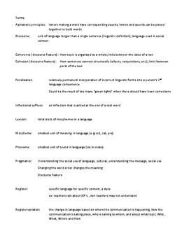 ESL MTEL Review of terms
