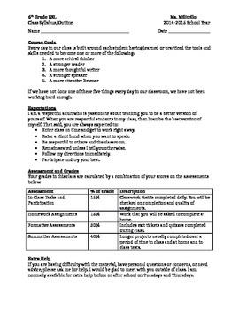 ESL Middle School Syllabus (editable)