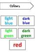 ESL Mini Flashcard Set (Colours)