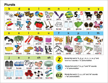 ESL Pronunciation Bingo - Plurals