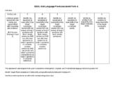 ESL SLO (Student Learning Objectives) Assessments