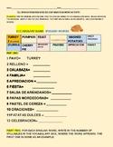 ESL: SPANISH: THANKSGIVING VOCABULARY ACTIVITY