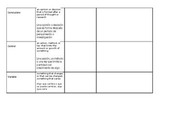 ESL Scientific Method Vocabulary Worksheet