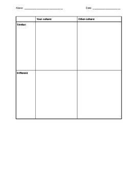 ESL Social Studies - ACES paragraph frame for beginning ELLs