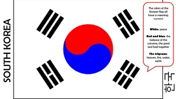 ESL South Korea Worksheet Pack