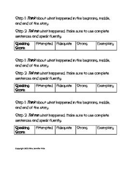 ESL Speaking Skills Rubric
