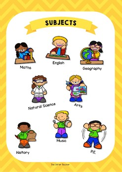 ESL Subjects vocabulary posters for years 3 & 4
