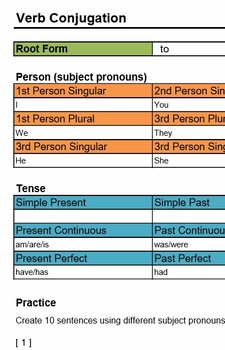 ESL Teacher Printable Verb Conjugation Worksheet