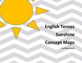 ESL Tenses Concept Maps / Posters