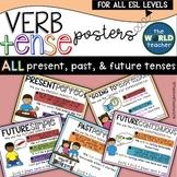ESL Verb Tense Posters - ALL Present, Past, & Future Tenses
