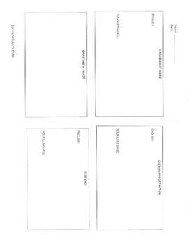 ESL Vocabulary Chart