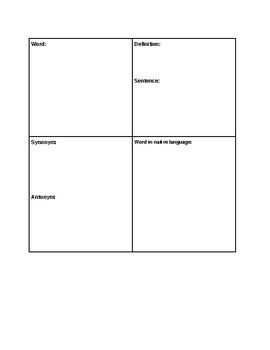 ESL Vocabulary Graphic Organizer