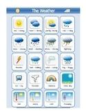 ESL Weather Chart
