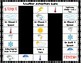 ESL Weather Vocabulary Board Game