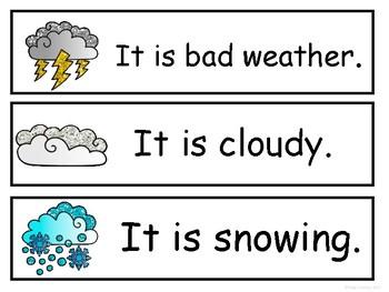 ESL Weather Vocabulary Word Wall