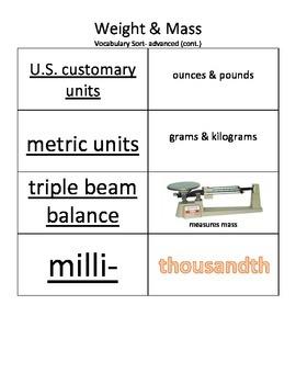 ESL Weight & Mass Vocabulary Sort