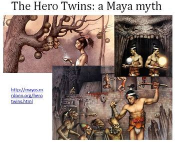 ESL World History - The Maya - PPT slide presentation