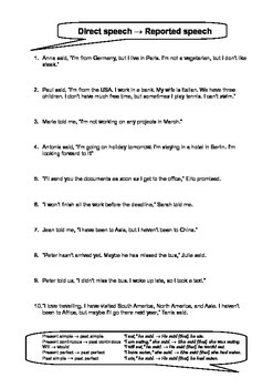 ESL adult reported speech indirect speech exercise