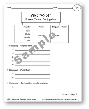 "ESL: Verb ""to be"" – Present Simple Tense"