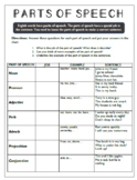 ESL for Adults - Parts of Speech Packet for Beginners