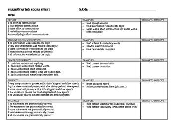 ESL for Adults - Presentation Rubric - Speaking Score Sheet