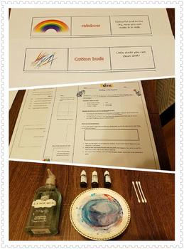 ESL science - Rainbow milk lesson