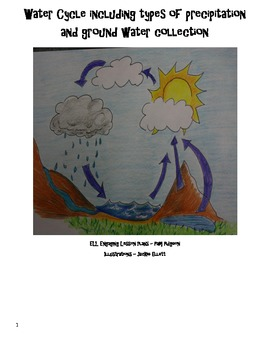 ESL water cycle lesson plan including precipitation and collection