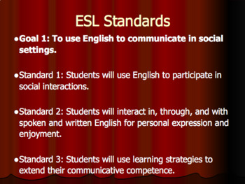 ESL/Bilingual Education, Reading, New Teachers, Trainer: Resources