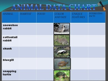 HATCHET ANIMAL CHART