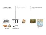 ESOL Ancient Civilizations Sort/Assessment (Greece, Rome, Mali)