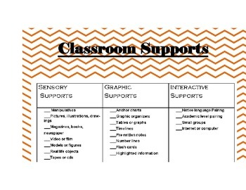 ESOL Classroom Supports