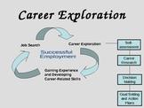 ESOL/ ESL Job Search/ Employment PowerPoint