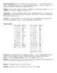 ESOL Praxis 5362 Teacher Made Study Guide