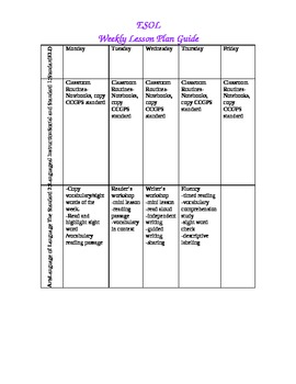 ESOL Weekly Lesson Plan Guide