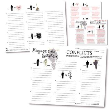 ESPERANZA RISING Conflict Graphic Organizer - 6 Types of Conflict