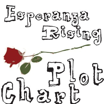 Esperanza rising plot chart organizer diagram arc freytags pyramid ccuart Choice Image